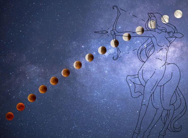 Astrologie Intuitive : Super éclipse totale de lune de sang en Sagittaire  Mai 2021 – Presse Galactique